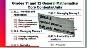 general mathematics topics Grade 12