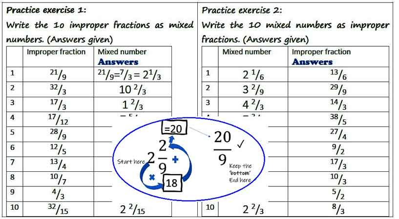 Convert Improper Fraction to Mixed Number