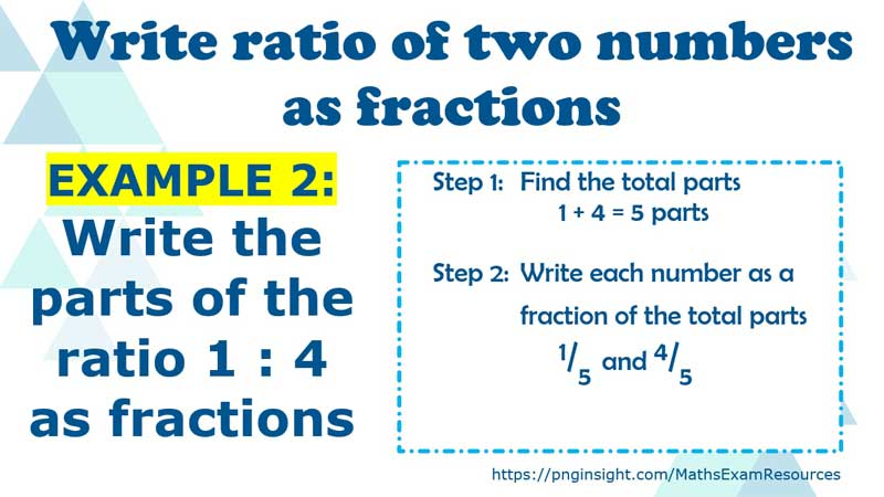 write ratio of two numbers as fractions