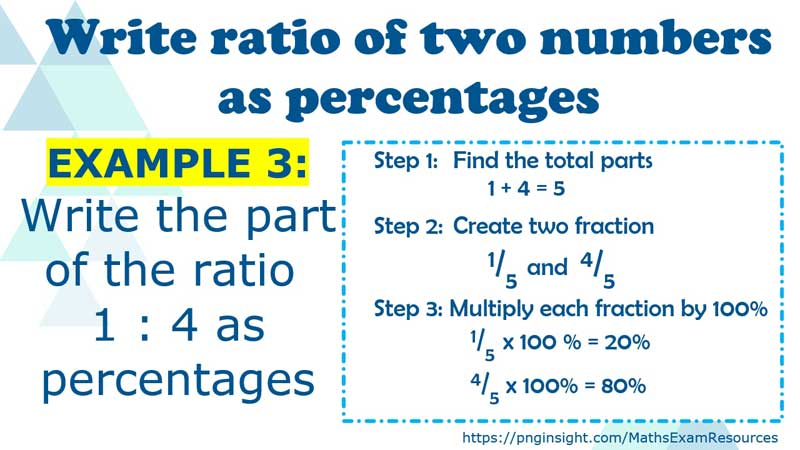 write ratio of two numbers as percentages