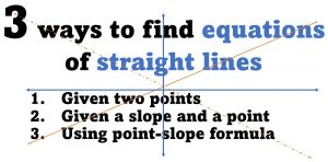 how to find equation of slopes twp points slope formula