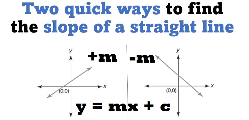How to find slope of straight line